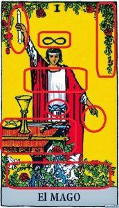 El Mago en la tirada de las cartas